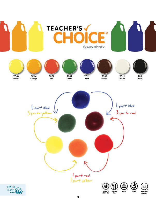 Teache`s choice