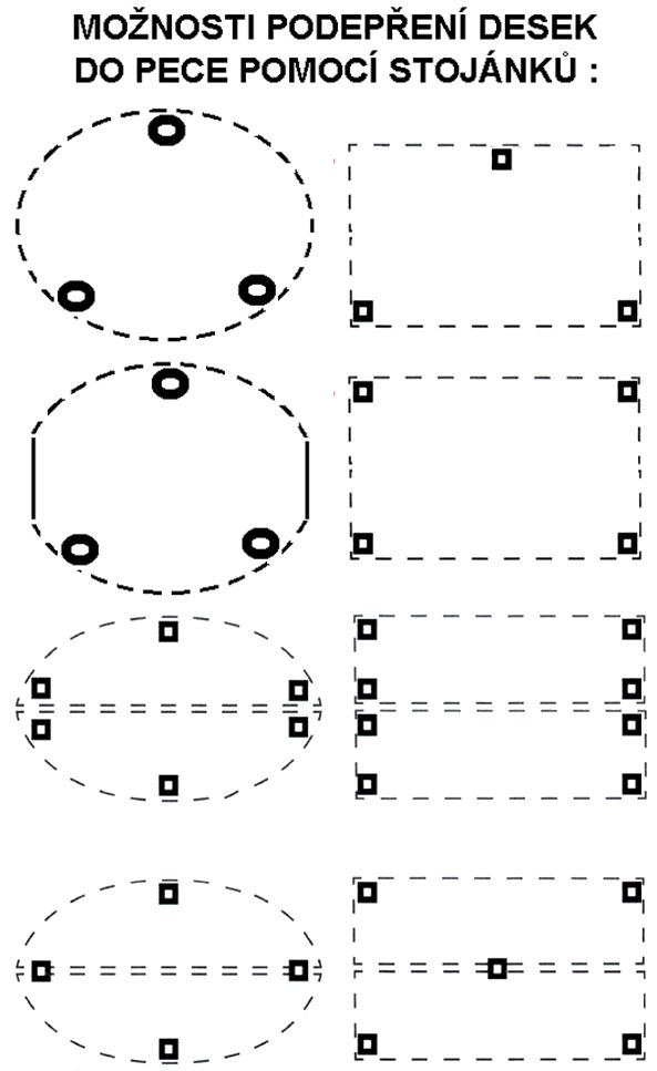 Možnosti uspořádání stojánků
